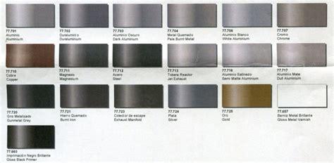 color of metals uutuuksia maailmalta