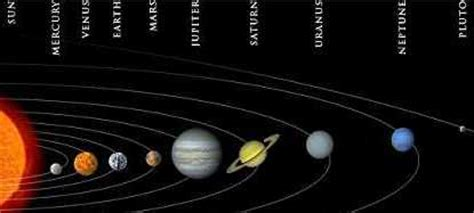 cual es el planeta mas lejano al sol what are the 8 planets in order pics about space
