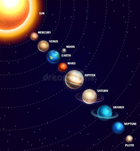 imagenes de el universo y los planetas sistema solar con el sol y los planetas en el cielo