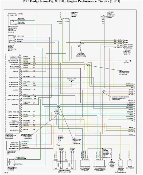 2001 dodge neon wiring diagram wiring diagram with