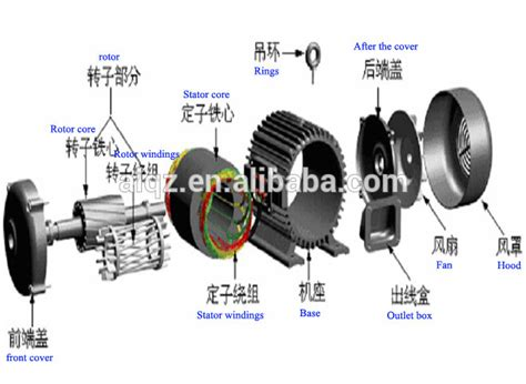 3 phase induction motor parts crane spare parts 3 phase small electric induction motor 40hp buy 3 phase ac induction motor