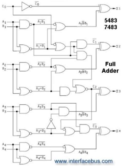 4 bit binary adder circuit diagram glossary of electronic and engineering terms ic adder chip