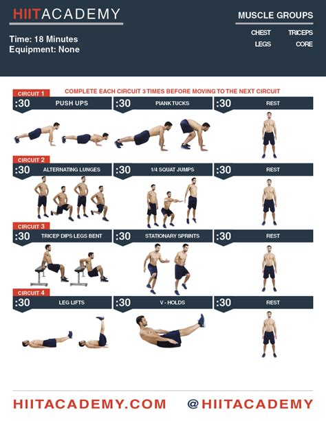 best hiit workouts total bodyweight hiit workout hiit academy hiit