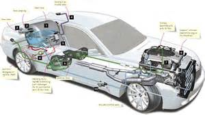 buy new engine for car where to buy hydrogen car kit cars one