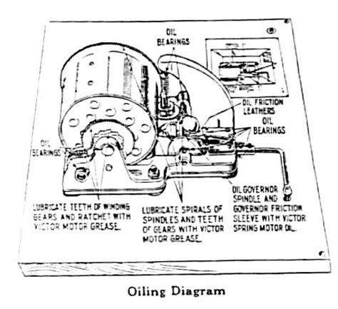 record player parts diagram object moved