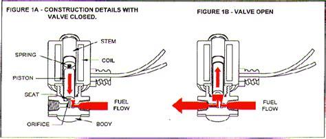 split type aircon wiring diagrams wiring diagram
