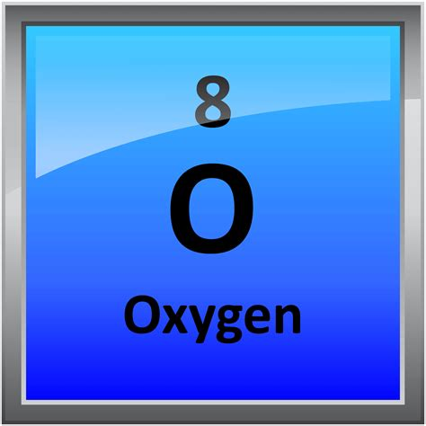 periodic table symbol for oxygen the periodic table of elements ppt video online download