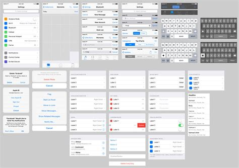Free Sketch Resources Ui Kits Mockups Icons Sketch Ui Templates