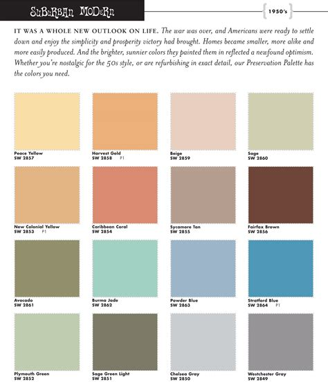 sherwin williams 1950s color palette paint pigments 1950s modern and mid century