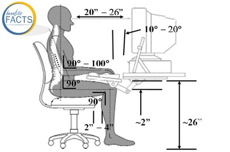 ergonomic sitting at desk unique sit ergonomically at desk anthropometry and