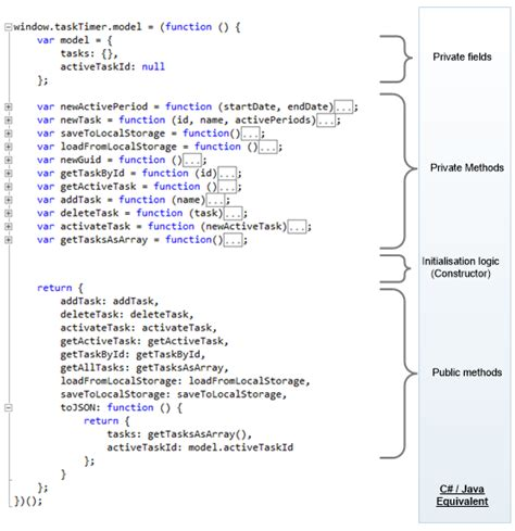 module pattern javascript this keyword building an iphone app using jquery mobile codeproject