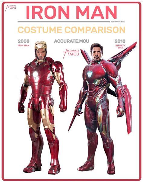 iron man comparison marvelstudios