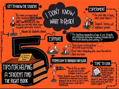 education tips a beautiful visual on reading tips to use with students