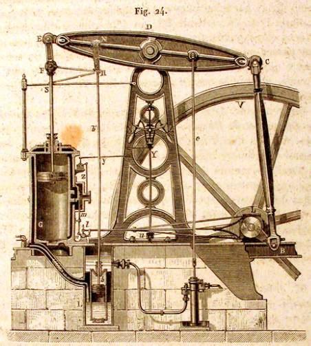 ottocento testo l ingegneria nell ottocento l ingegneria meccanica nell
