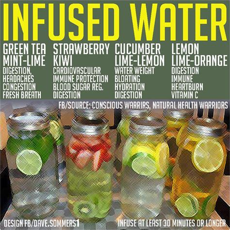 Water Infused Detox Drinks by Infused Water Is Awesome It Detoxes Gives Energy And