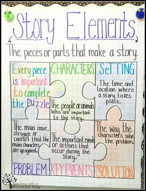 story elements themes teaching with a mountain view teaching story elements a