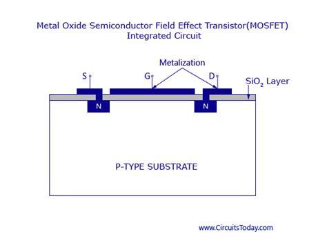metal oxide semiconductor resistor metal oxide semiconductor mos ic advantages disadvantages fabrication
