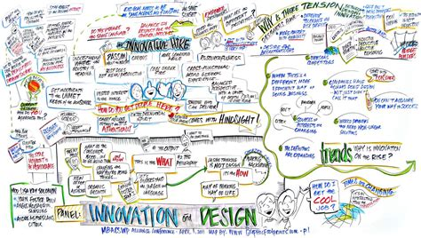 art design visual thinking design lifeblood of brand and company by kurt frenier