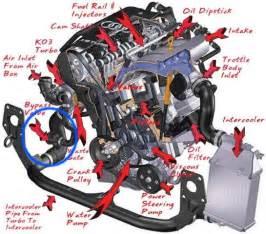 diagram drawing pic 1 8t engine w bpv or dv circled