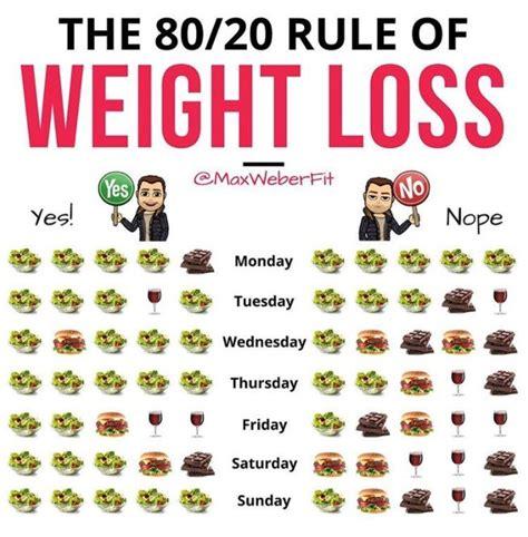 weight loss 80 diet 80 20 diet and weight loss popsugar fitness