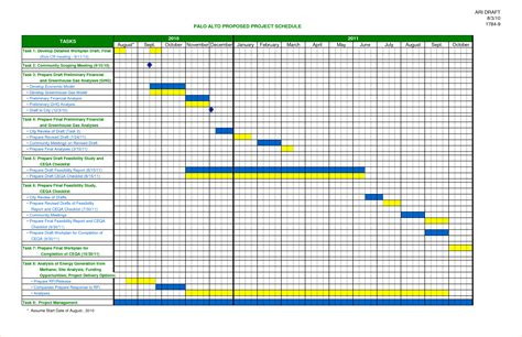 6 Construction Schedule Template Excel Procedure Template Sle Project Schedule Template Excel