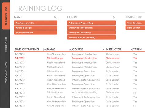 training log template log templates