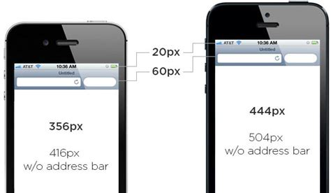 iphone browser layout iphone 5 display size and web design tips