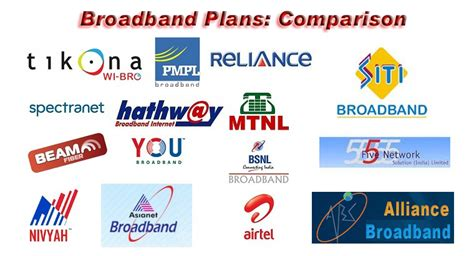 home wireless internet plans new reliance wimax reliance wimax how to select broadband plan comparison of big players v