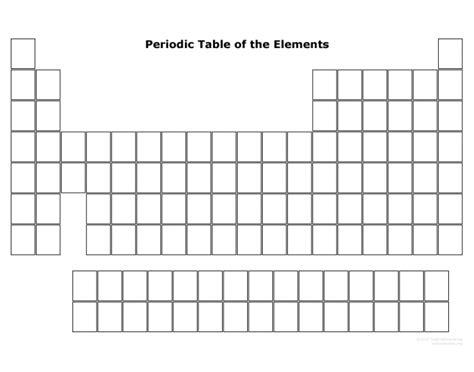 blank periodic table printable doc blank periodic table elements 237959 capture ravishing