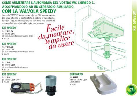 bagno chimico come funziona bagno chimico come funziona scopriamo come funzionano i