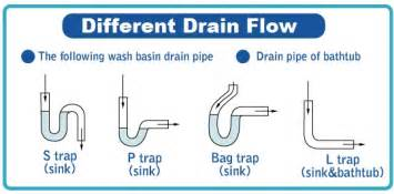 delightful Kitchen Sink Leak Repair #10: drain-pipes-diagram-the-overall-plumber-2.jpg