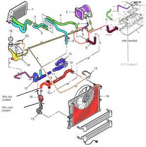 reznor garage heater wiring diagram reznor free engine image for user manual
