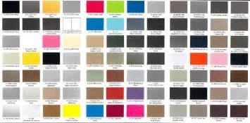 duracoat color chart cerakote color chart car interior design