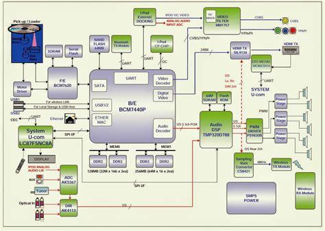 onkyo hookup diagram pioneer elite receiver hookup diagram