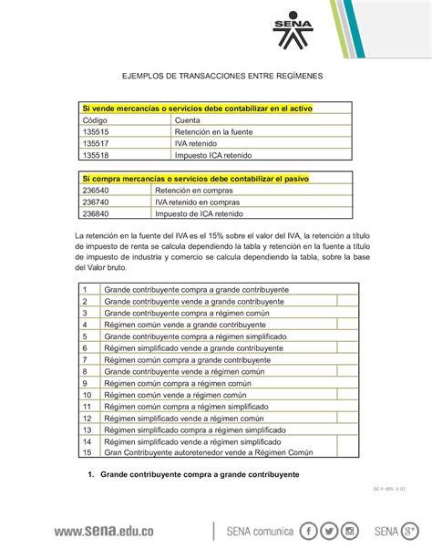 retencion 2016 de regimen simplificado a regimen comun calam 233 o ejemplos de transacciones entre reg 237 menes