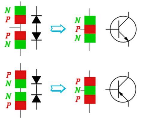simbol transistor bjt electronic circuit for you