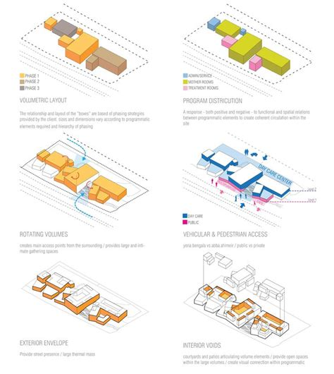 59 best partido images on architecture concept diagram architecture diagrams and