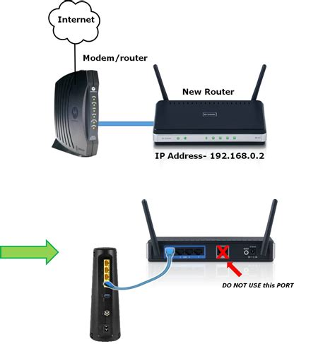 2 Modems In One House by Can You Hook Two Routers Together Korea Facts