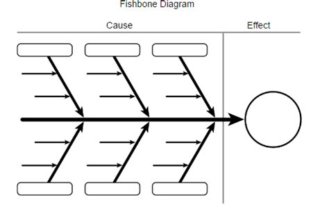 fishbone diagram template free word templates