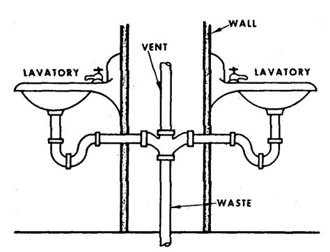 Plumbing Traps And Vents by Toilet P Trap Diagram Toilet Get Free Image About Wiring