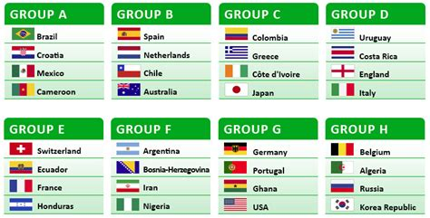 World Cup Groups Table World Cup Preview Groups G F Thai Pbs News