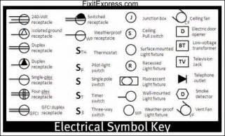 electricalsymbolkey renovation project 2013 14