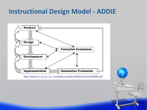 instructional design using powerpoint ppt improving the instructional design principles of