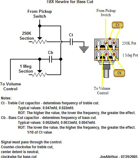 not stompbox but guitar wiring fender tbx mod to bass
