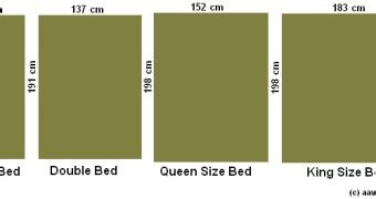 queen bed vs double bed bed sizes single double queen and king take your pick