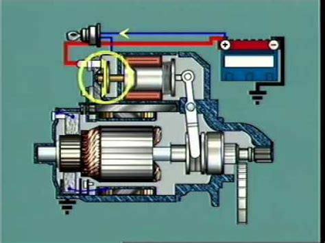 functions of an alternator in a vehicle