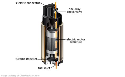 symptoms of a bad fuel pump on a boat signs of a bad fuel pump