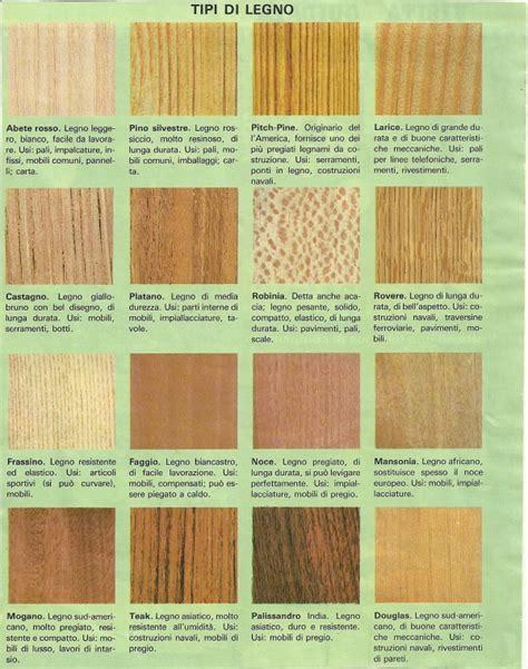 diversi tipi di legno pavimenti in legno prima parte