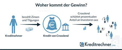kondition kredit test crosslend kredit privat zinsen konditionen im test