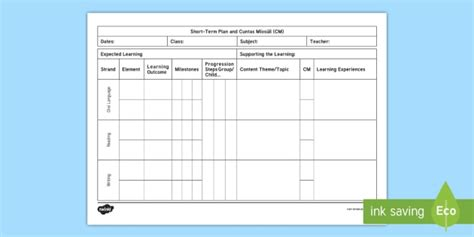 New Language Curriculum Short Term Planning Template New Curriculum Planning Template